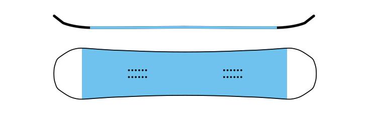 Snowboard camber piatto