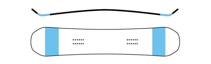 Snowboard camber tradizionale