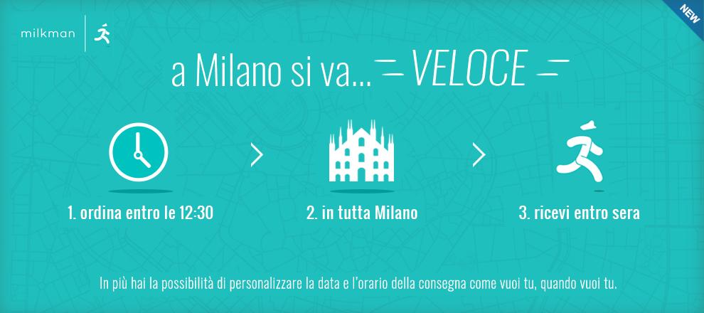 Consegna in giornata su Milano - Milkman Sameday